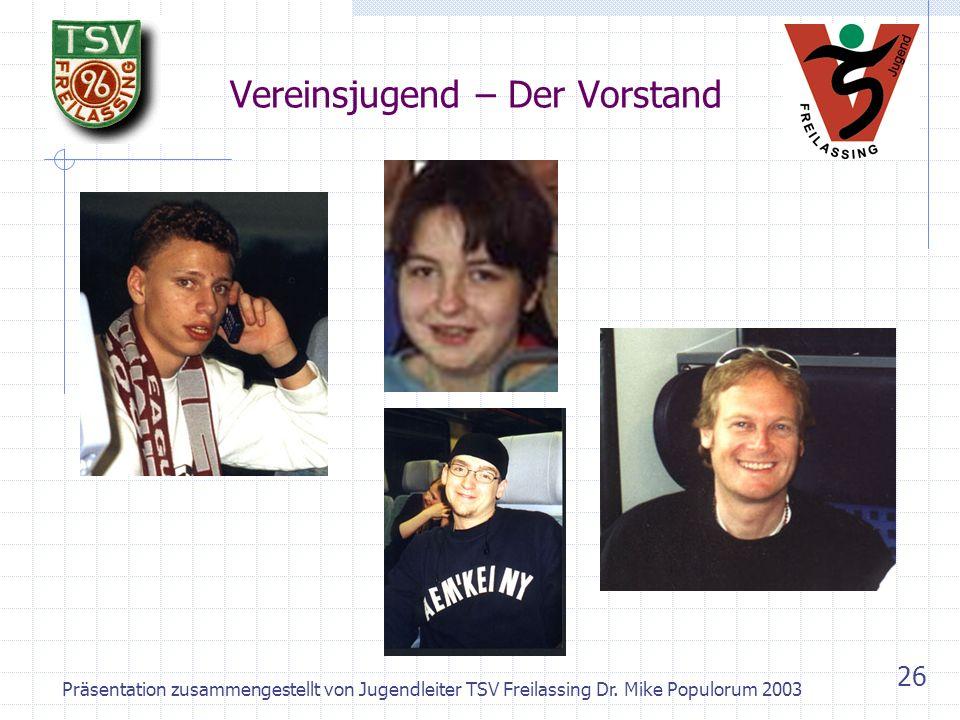 Vereinsjugend – Der Vorstand