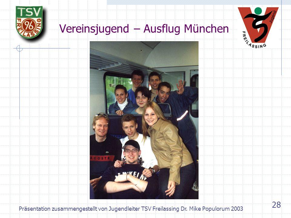 Vereinsjugend – Ausflug München