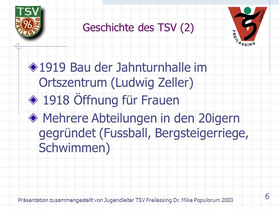 1919 Bau der Jahnturnhalle im Ortszentrum (Ludwig Zeller)