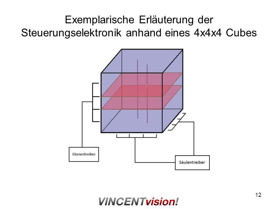 Exemplarische Erläuterung der Steuerungselektronik anhand eines 4x4x4 Cubes
