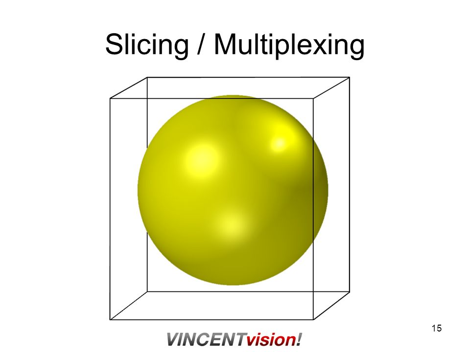 Slicing / Multiplexing