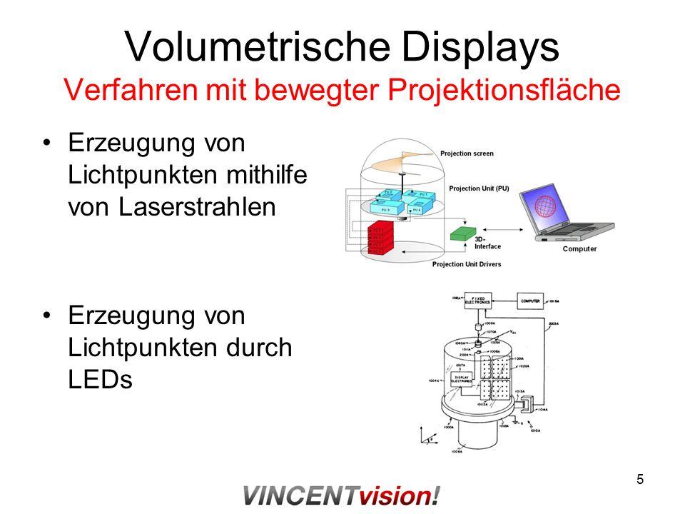 Volumetrische Displays Verfahren mit bewegter Projektionsfläche