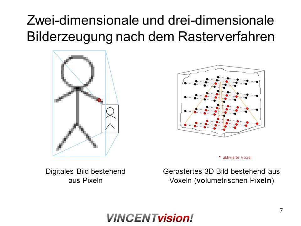 Zwei-dimensionale und drei-dimensionale Bilderzeugung nach dem Rasterverfahren