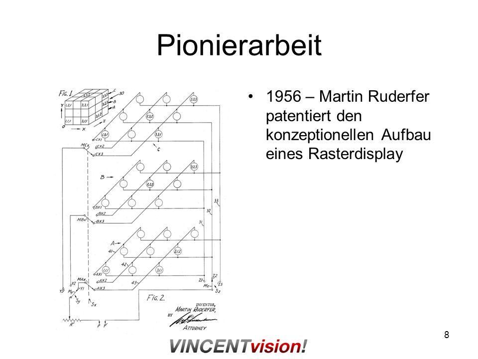 Pionierarbeit 1956 – Martin Ruderfer patentiert den konzeptionellen Aufbau eines Rasterdisplay.