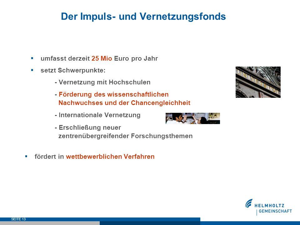 Der Impuls- und Vernetzungsfonds