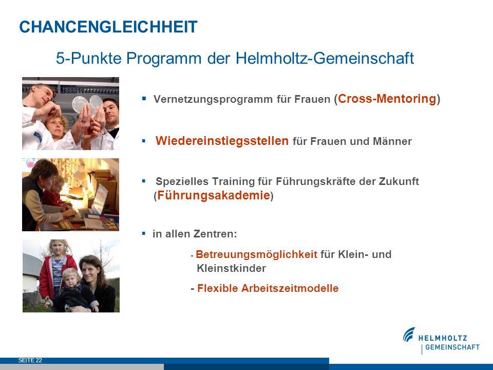 5-Punkte Programm der Helmholtz-Gemeinschaft