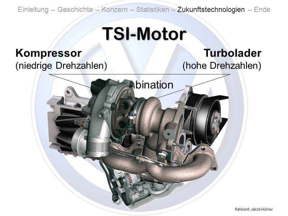 TSI-Motor Kompressor (niedrige Drehzahlen)