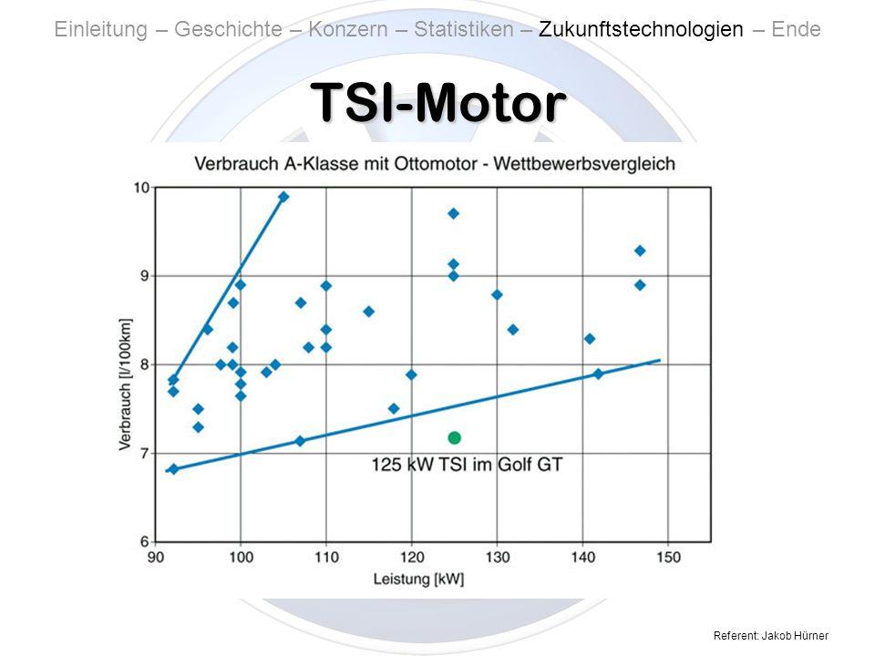 TSI-Motor Vorteile: hohe Durchzugskraft in niedrigen Drehzahlbereichen