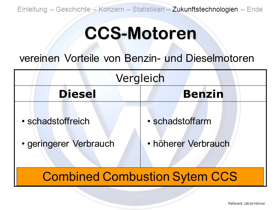 Combined Combustion Sytem CCS