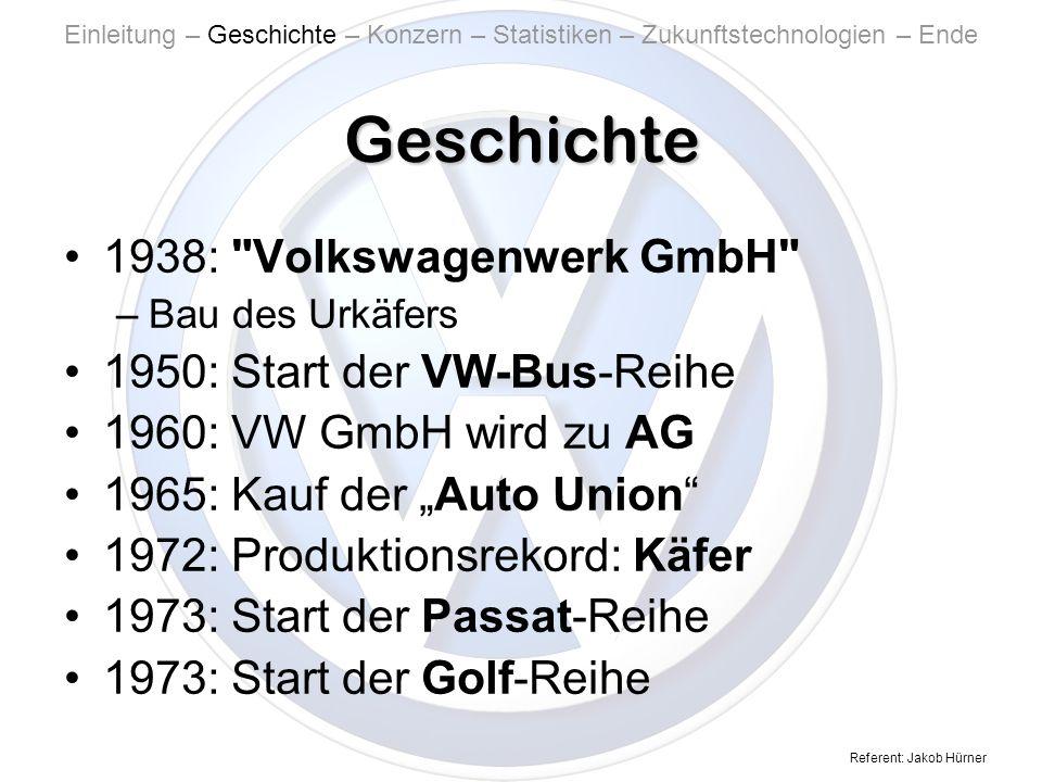 Geschichte 1938: Volkswagenwerk GmbH 1950: Start der VW-Bus-Reihe