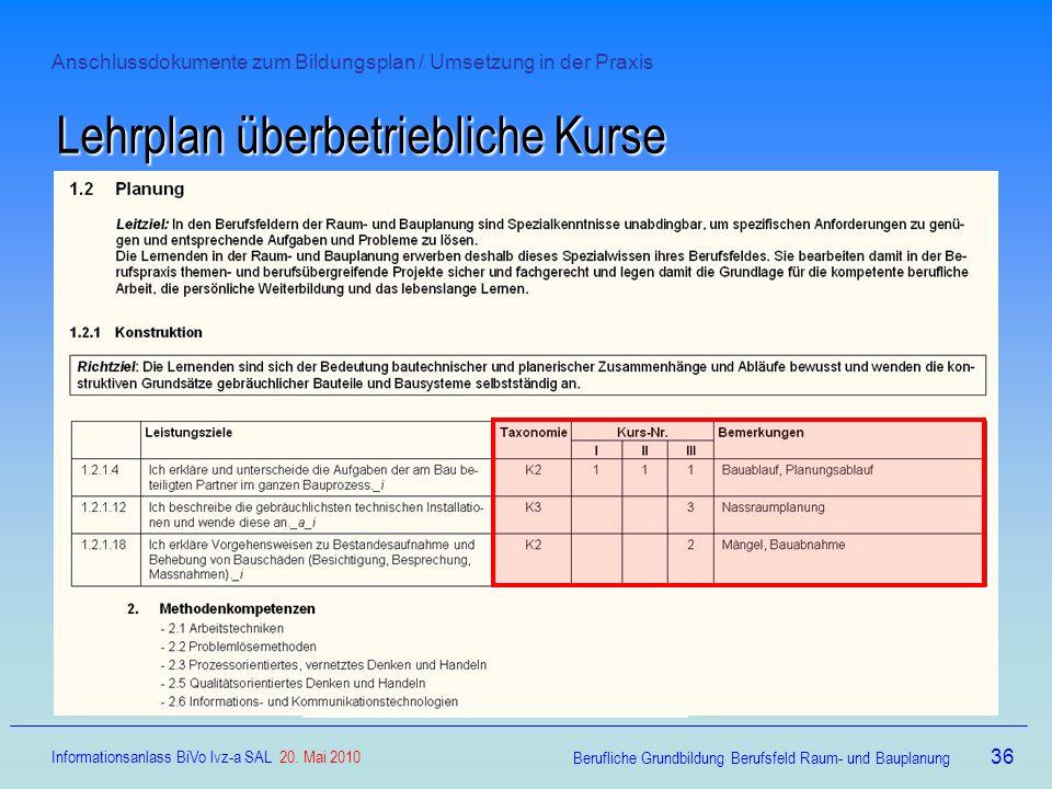 Anschlussdokumente zum Bildungsplan / Umsetzung in der Praxis