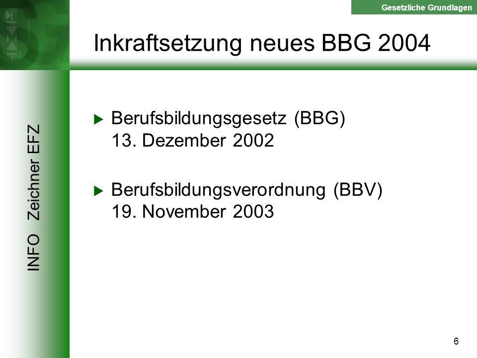 Inkraftsetzung neues BBG 2004