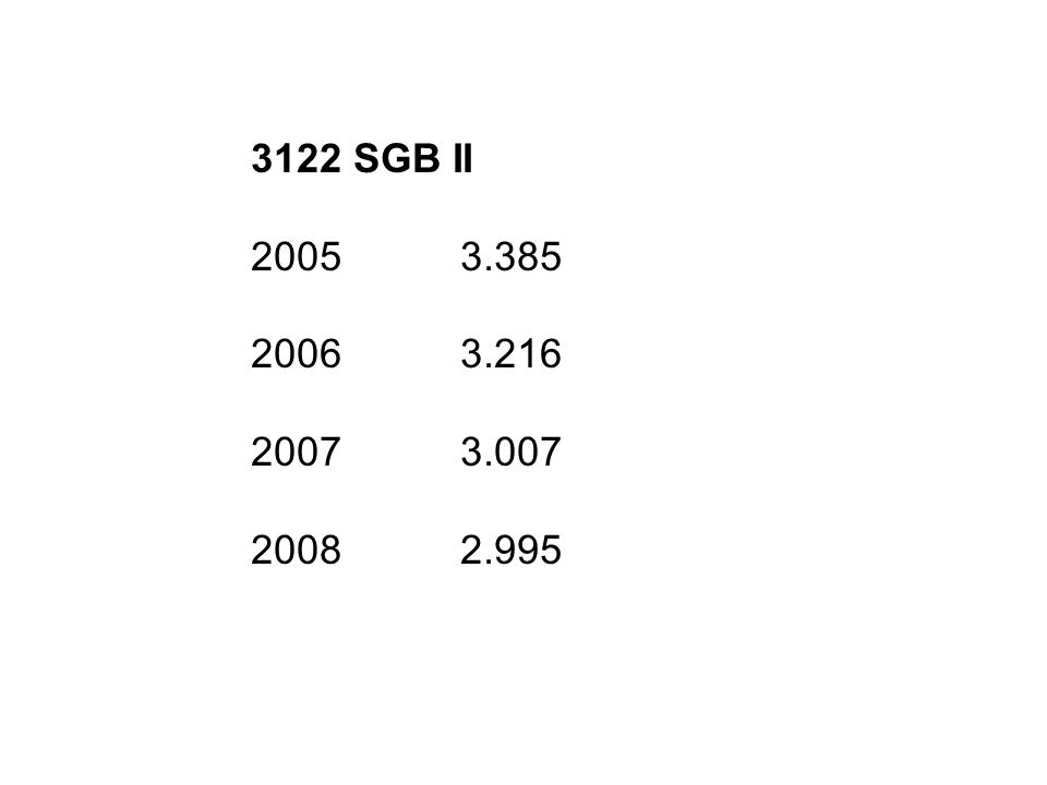 3122 SGB II 2005 3.385 2006 3.216 2007 3.007 2008 2.995