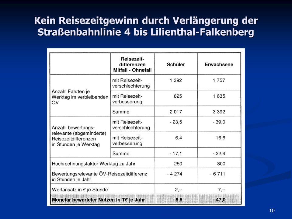 Kein Reisezeitgewinn durch Verlängerung der Straßenbahnlinie 4 bis Lilienthal-Falkenberg