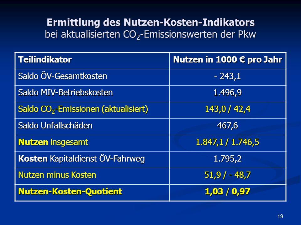 Ermittlung des Nutzen-Kosten-Indikators bei aktualisierten CO2-Emissionswerten der Pkw