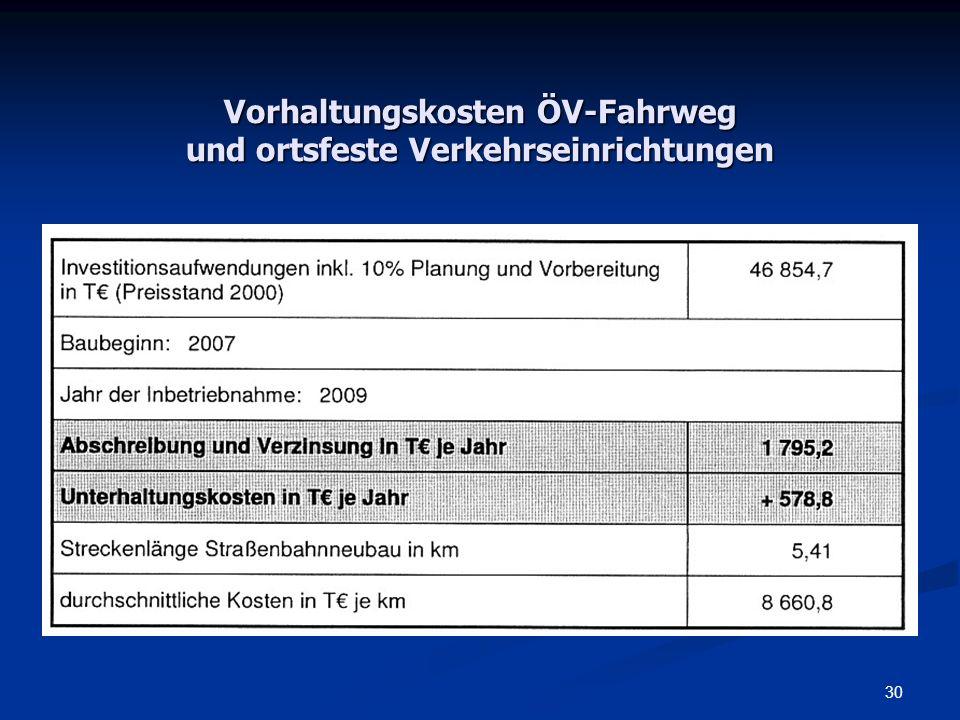 Vorhaltungskosten ÖV-Fahrweg und ortsfeste Verkehrseinrichtungen