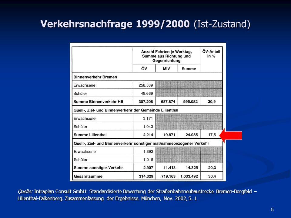 Verkehrsnachfrage 1999/2000 (Ist-Zustand)