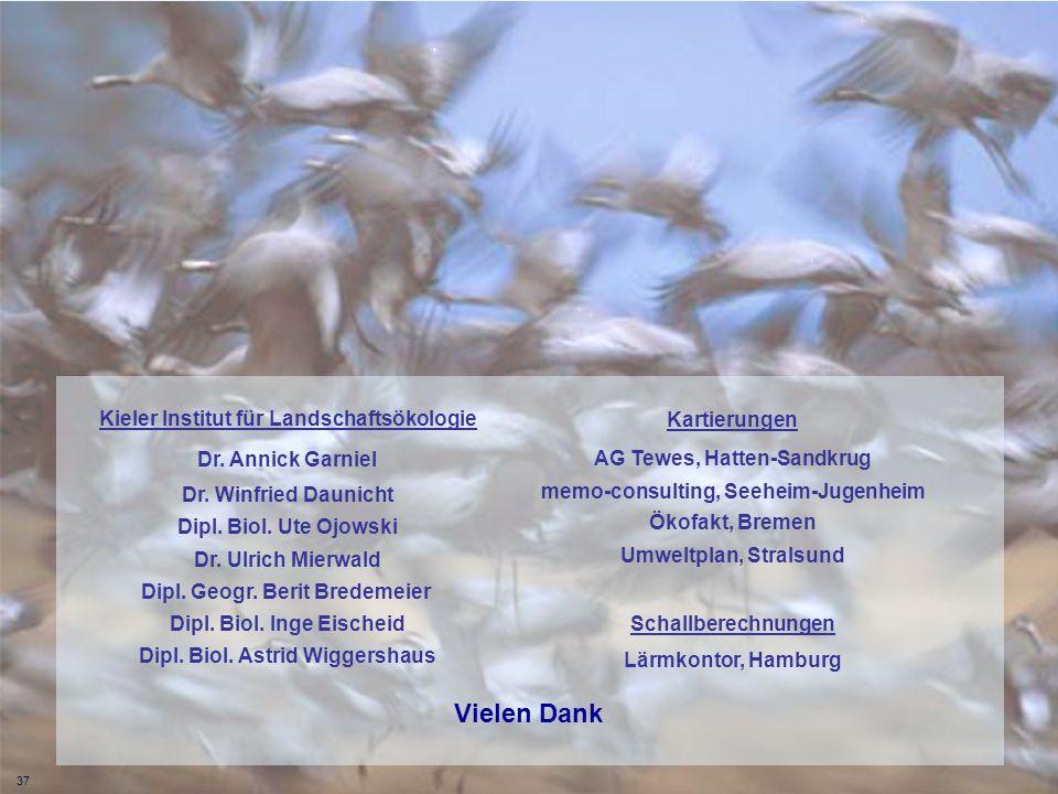Vielen Dank Kieler Institut für Landschaftsökologie Dr. Annick Garniel