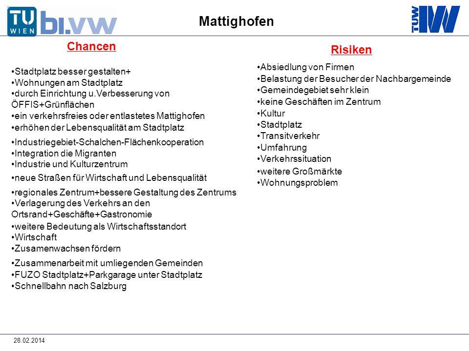 Mattighofen Chancen Risiken Stadtplatz besser gestalten+