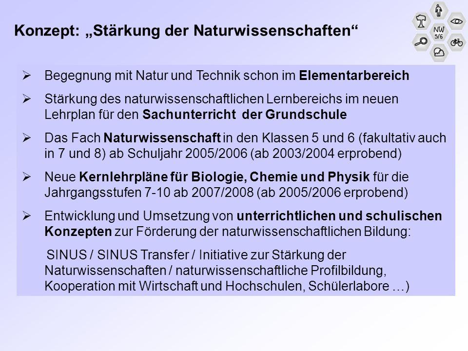 """Konzept: """"Stärkung der Naturwissenschaften"""