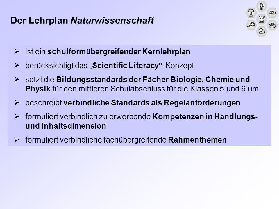 Der Lehrplan Naturwissenschaft