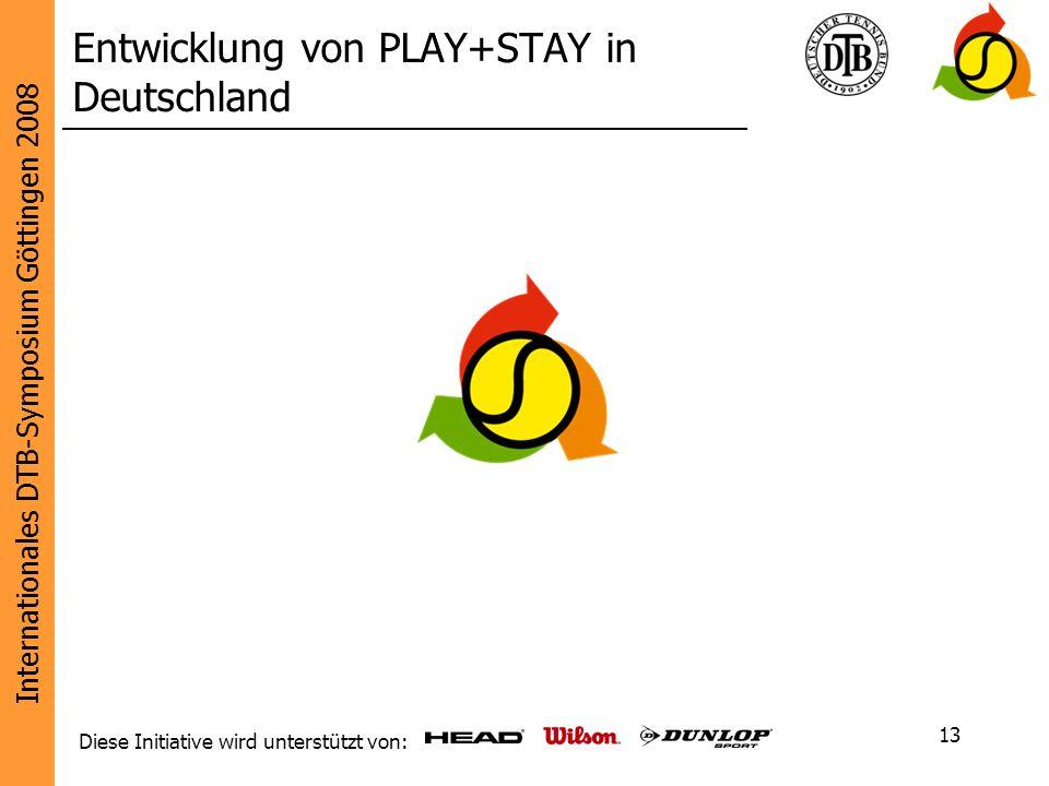 Entwicklung von PLAY+STAY in Deutschland