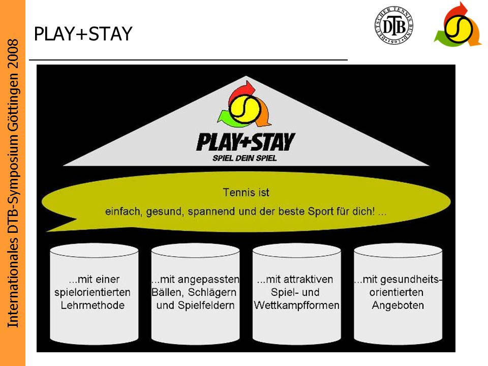 PLAY+STAY