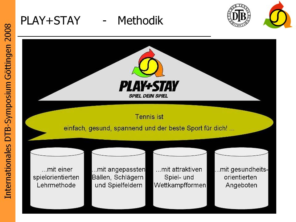 PLAY+STAY - Methodik