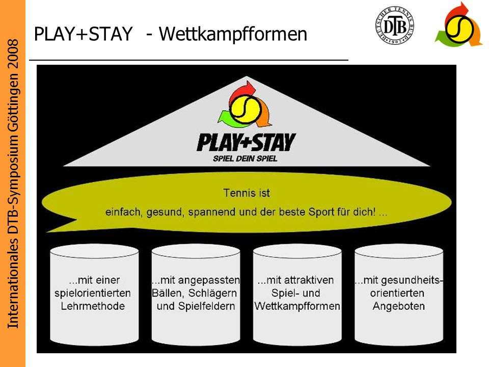 PLAY+STAY - Wettkampfformen