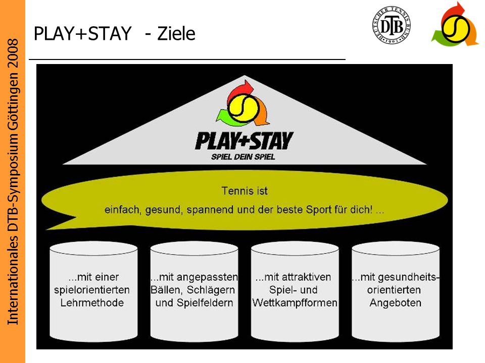 PLAY+STAY - Ziele