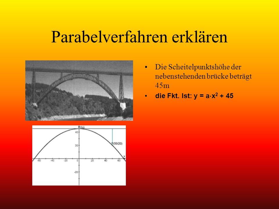 Parabelverfahren erklären