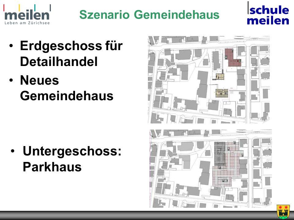 Szenario Gemeindehaus