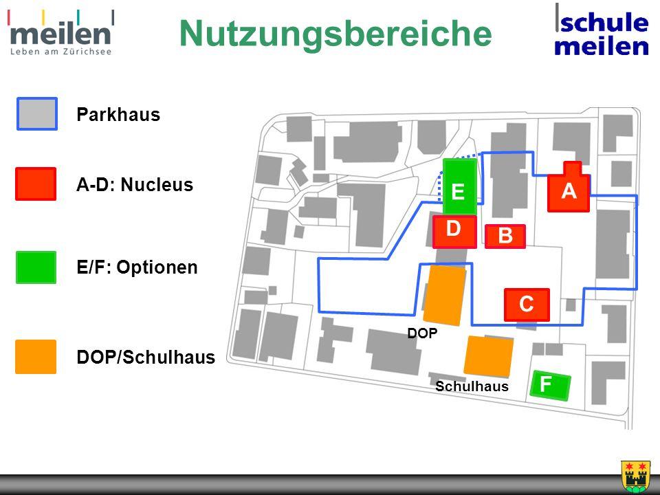 Nutzungsbereiche E A D B C F Parkhaus A-D: Nucleus E/F: Optionen