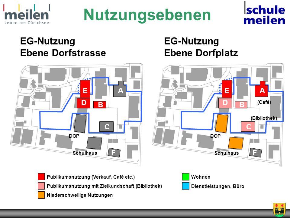 Nutzungsebenen EG-Nutzung Ebene Dorfstrasse EG-Nutzung Ebene Dorfplatz
