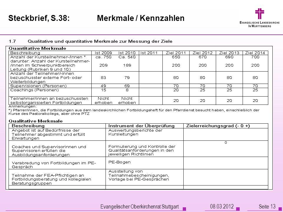 Steckbrief, S.38: Merkmale / Kennzahlen