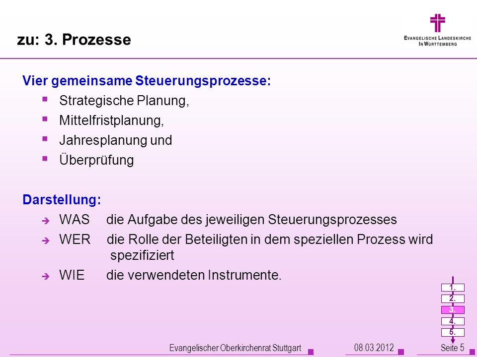 zu: 3. Prozesse Vier gemeinsame Steuerungsprozesse: