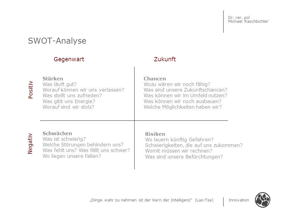 SWOT-Analyse Gegenwart Zukunft Positiv Negativ Stärken Was läuft gut