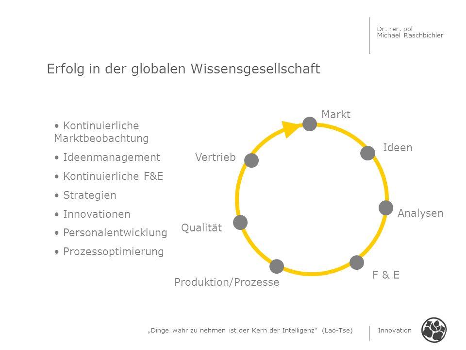 Erfolg in der globalen Wissensgesellschaft