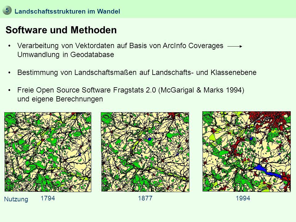Landschaftsstrukturen im Wandel
