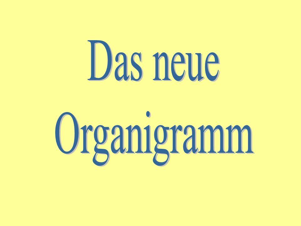 Das neue Organigramm