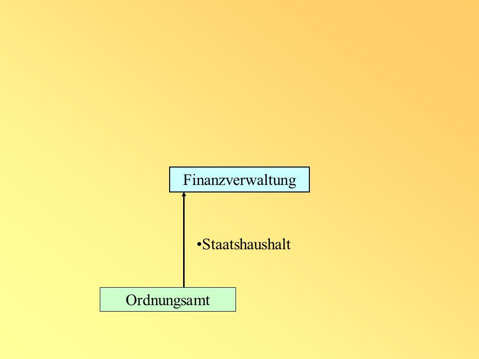 Finanzverwaltung Ordnungsamt Staatshaushalt