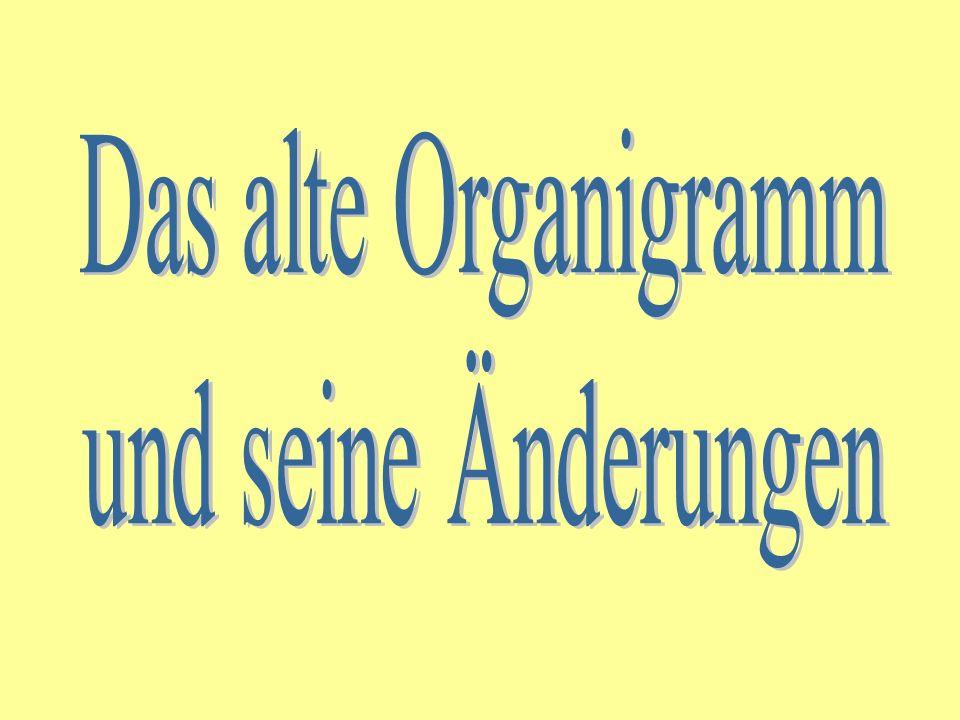 Das alte Organigramm und seine Änderungen