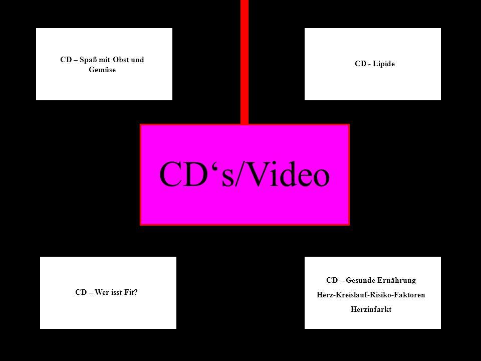 CD – Spaß mit Obst und Gemüse Herz-Kreislauf-Risiko-Faktoren