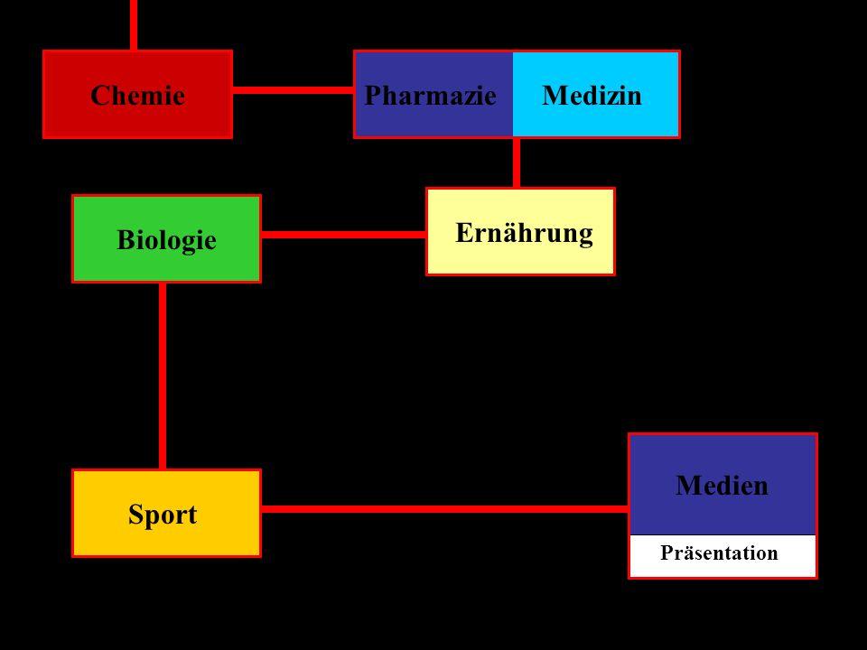 Chemie Pharmazie Medizin Ernährung Biologie Medien Sport