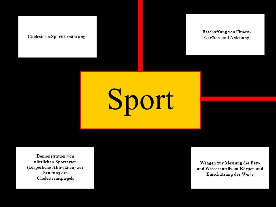 Sport Beschaffung von Fitness-Geräten und Anleitung