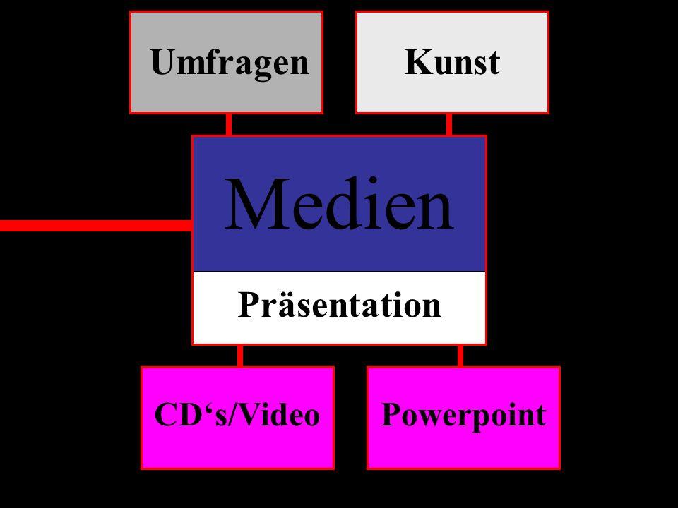 Umfragen Kunst Medien Präsentation CD's/Video Powerpoint