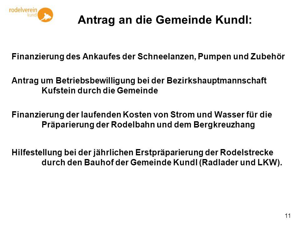Antrag an die Gemeinde Kundl: