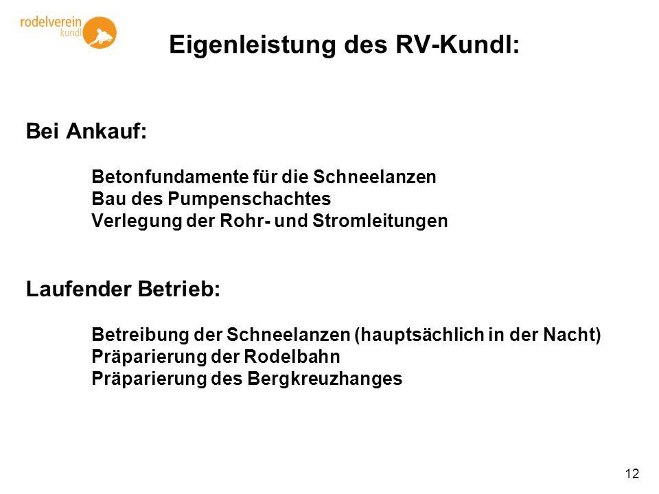 Eigenleistung des RV-Kundl: