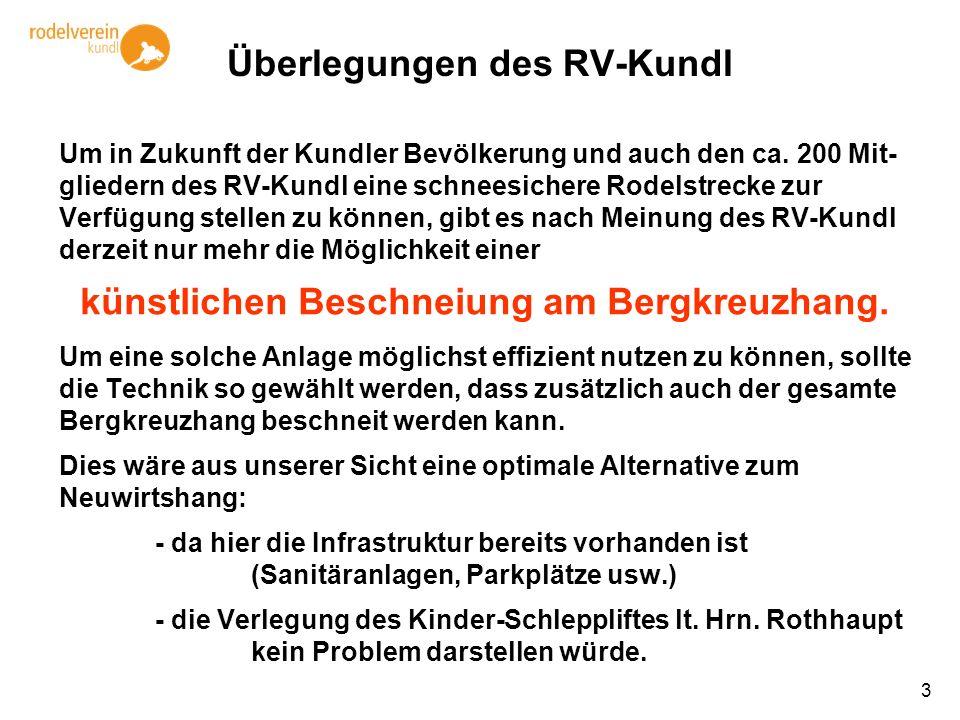 Überlegungen des RV-Kundl
