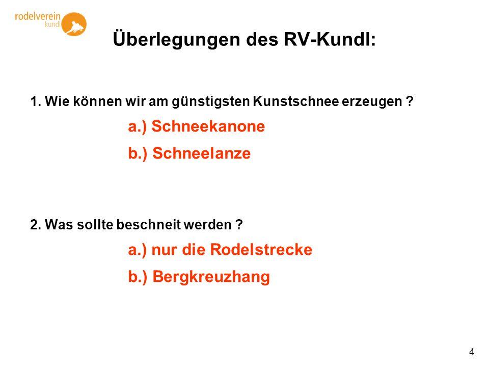 Überlegungen des RV-Kundl: